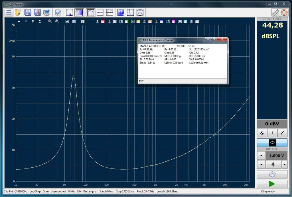 Messung der Impedanzkurve und Resonanzfrequenz nach erfolgter Reparatur