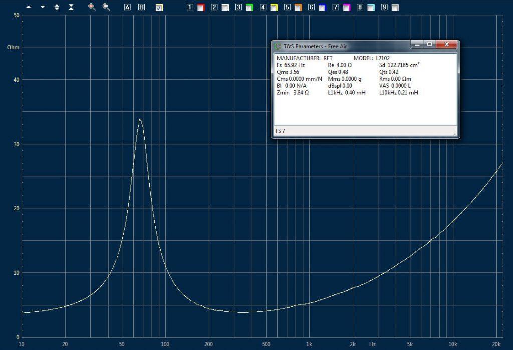 RFT L7102 Impedanzverlauf und Resonazfrequenzmessung